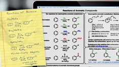 Organic Chemistry Resources And Study Tips Master Organic Chemistry - - png College Board, College Life, Organic Chemistry Reactions, Western Carolina University, Class Notes, College Organization, Study Tips, Sample Resume, Teaching
