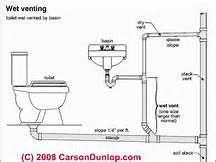 Plumbing Supply List For a One Kitchen, One Bath Home With Washer Hook-up - Yahoo Image Search Results