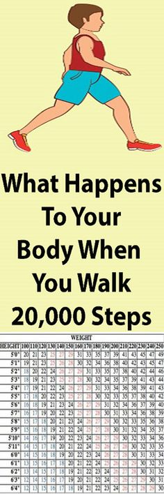 When we are walking every day 20.000 steps our body will be very great full to us without hard diets or hard exercises..Just walk 20.000 steps per day and you will see what will happen!