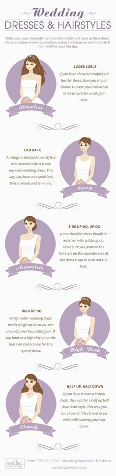 12 Perfect Combinations Of Wedding Hairstyles And Bridal Dresses ❤️ Choosing the right hairstyle can become a tricky and tedious task to overcome. We create a list of the most appropriate hairstyle for specific wedding dress neckline. See more: http://www.weddingforward.com/wedding-hairstyles-bridal-dresses/ #wedding #hairstyles #dresses