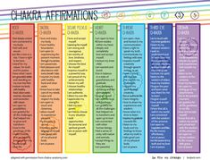 These chakra affirmations are just waiting to be printed and hung up where you can look at them every day and enjoy.