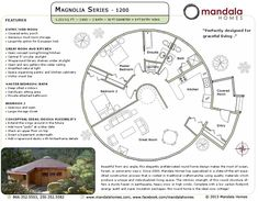 Just stumbled across this, I want to adapt it to either cobb or cordwood or a combo of both. Also, instead of the central skylight a central wood furnace would be ideal... I never thought I would fall in love with a round house plan.