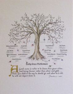 FAMILY TREE PERSONALIZED Pkg. of 3
