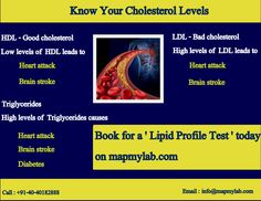 Know Your Cholesterol Levels https://www.mapmylab.com/  Mapmylab offers you Online test booking Free electronic health records Free medical reports Home visits(sample collection)