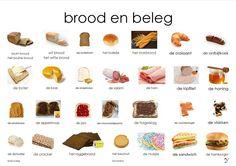 brood en beleg plaat