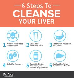Step for Liver Cleanse Infographic