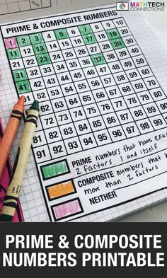 7 activities to practice multiplication prime and composite numbers activities – free printable for interactive notebook. Grade 6 Math, Fourth Grade Math, Third Grade, Math Sorting Activities, Interactive Activities, Prime And Composite Numbers, Prime Numbers, Guided Math Groups, Math Notebooks