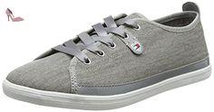 Tommy Hilfiger K1285eira Hg 1d1, Sneaker Basses Femme, Gris (Light Grey 007), 40 EU - Chaussures tommy hilfiger (*Partner-Link)