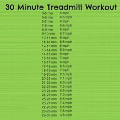 Non incline treadmill interval Easy At Home Workouts, Home Exercise Routines, Gym Workouts, Exercise Cardio, 30 Minute Treadmill Workout, Running On Treadmill, Stairmaster Workout, Incline Treadmill, Half Marathon Training
