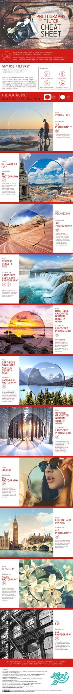 Landscape Photography Tips: Photography Filters - A Cheat Sheet Photography Cheat Sheets, Photography Filters, Photography Basics, Photography Lessons, Photoshop Photography, Photography Editing, Photography Business, Photography Tutorials, Digital Photography
