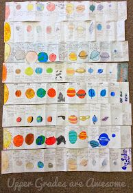 Cross curricular activity with science-BB Part 4 - Solar System Posters. Use with scientific notation. Fourth Grade Science, Elementary Science, Middle School Science, Science Classroom, Teaching Science, Science Education, Montessori Elementary, Solar System Activities, Solar System Projects