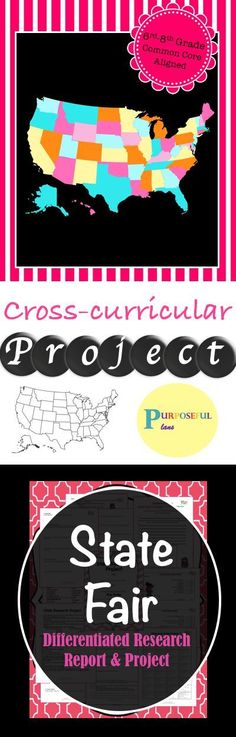 Help your students dig deeper into U.S. history and geography with a cross-curricular NO PREP project! Everything has been prepared for you! This engaging project can be presented to the class or to parents/school for an entire grade level presentation. Students can write a 7 paragraph research report or the graphic organizer can be used in place of the report for differentiated instruction. There are 3rd-5th and 9th-12th versions available! #Geography #Organizers #Presentations #Graphics…