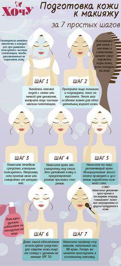 Как правильно подготовить кожу лица к макияжу. Инфографика
