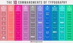 Os 10 mandamentos da Tipografia - Galeria Update or Die!
