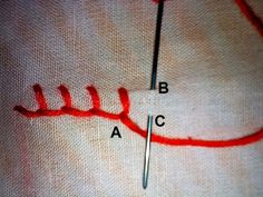 Hand Embroidery: Complete Beginners Guide Part 2- Learn Basic Stitches with Illustrations