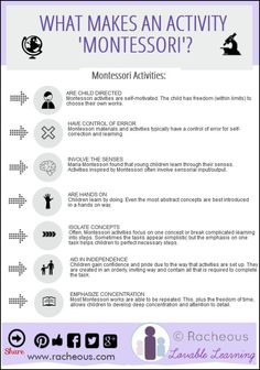 What makes an activity 'Montessori'? Infographic via Racheous - Lovable Learning