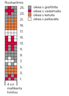 Kirjoneulelapaset – helppo ohje | Meillä kotona Knitting Charts, Knitting Socks, Fair Isle Pattern, Knitting Patterns, Knitting Ideas, Periodic Table, Projects To Try, Tapestry, Crochet