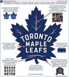 IMG_5139 Hockey Games, Ducks Hockey, Funny Hockey, Hockey Baby, Toronto Maple Leafs Logo, Hockey Birthday, Maple Leafs Hockey, Sport Craft, Sports Figures