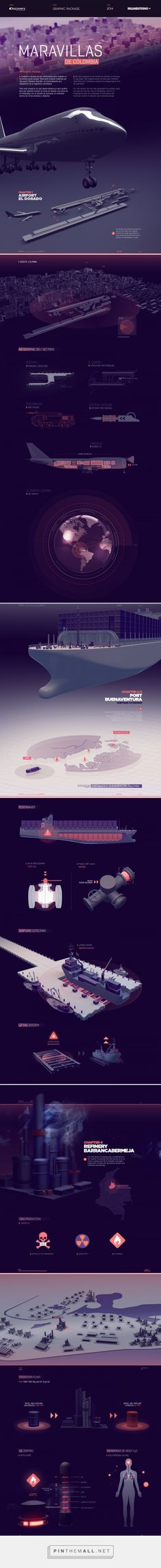 DISCOVERY. MARAVILLAS DE COLOMBIA II on Behance... - a grouped images picture - Pin Them All Web Design, Graphic Design, Data Visualisation, Behance, Interface Design, Motion Graphics, Futuristic, Infographics, Discovery