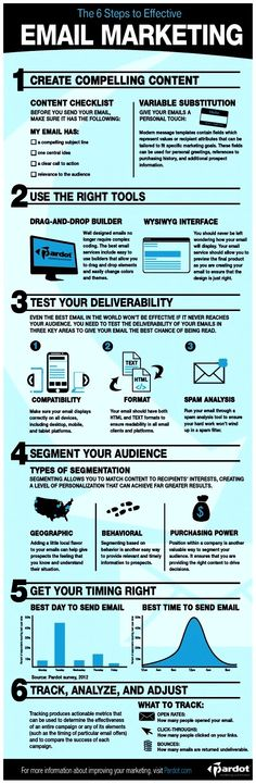 Email Marketing Tips Infographic.