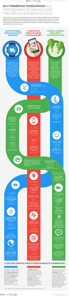 3 Tendências Tecnológicas que os Profissionais de Comunicação precisam acompanhar em 2015.