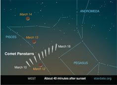 The location of Comet Pan-STARRS low in the western horizon in March 2013 is shown in this sky map released by StarDate Magazine, a publication of the McDonald Observatory at the University of Texas.