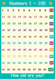 Numbers-1-~-100-chart.png (1149×1639)