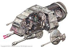 Star Wars Cutaway: AT-AT Cockpit