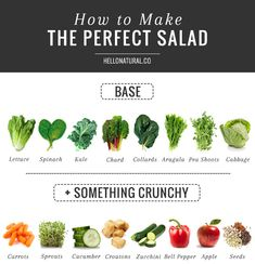 How to Make the Perfect Salad Infographic from Hello Natural.Go to the link for Hello Natural's 5 essential tips for making the perfect salad. For more salad ideas check out:• How to Pack a Mason Jar Salad from Julia Mirabella here. • How to Pack a...