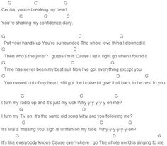 The Vamps - Oh Cecilia (Breaking My Heart) Chords Capo 4