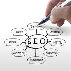 How to market your music site using digital marketing and search engine optimization in Lake Havasu City Arizona 86404