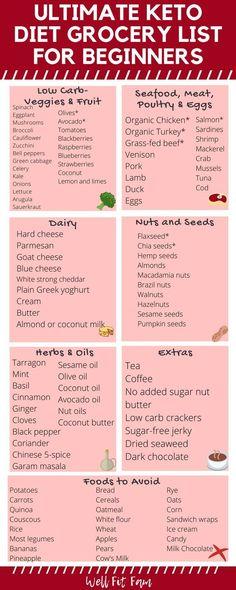 Keto Diet Guide, Best Keto Diet, Ketogenic Diet Meal Plan, Ketogenic Diet For Beginners, Keto Meal Plan, Diet Meal Plans, Ketogenic Recipes, Keto Recipes, Healthy Recipes