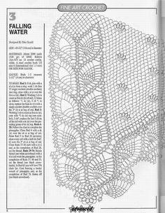 Mantel circular tejido al crochet - con diagramas y patrones | Crochet y dos agujas