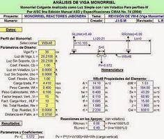 Análisis de #Viga monorriel http://ht.ly/CiSmF | #Isoluciones #PlanillasExcel #Estructuras