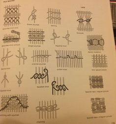succinct summary of common weft-face weaving techniques __ Illustration from Soumak Workbook by Jean Wilson