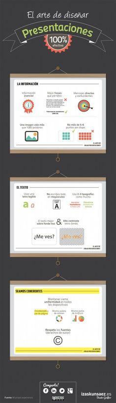 infografia presentaciones diapositivas slides 296x1024 Infografía: El arte de diseñar buenas presentaciones
