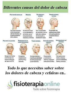 Diferentes causas del dolor de cabeza