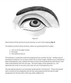 each element of the eye has its tonal intensity