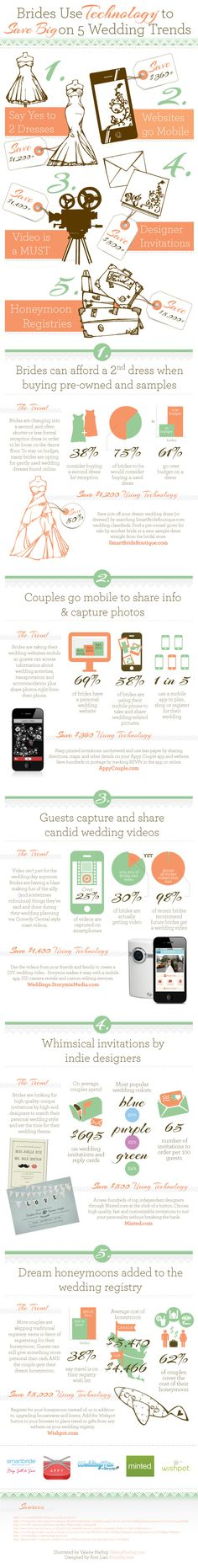 This may be a wedding saver! Wedding Infographic: How to Save Money on Your Wedding Using Technology    Including: Dress, Wedding Website, Invitations, Honeymoon and Video