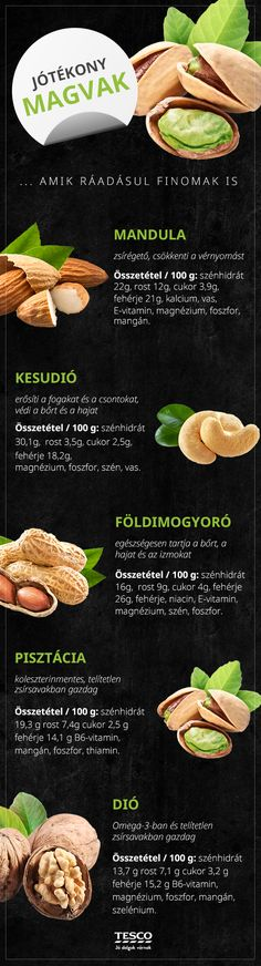Tudtad, hogy a magvaknak számos előnyös hatása van? Ha nem, akkor itt egy kis tanulnivaló! :) #kesudio #dio #foldimogyoro #pisztacia #mandula Healthy Tips, Healthy Snacks, Healthy Recipes, Health Eating, Eating Habits, Superfood, Food Hacks, Natural Health, Diet Recipes