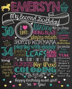 second birthday chalk board - Google Search