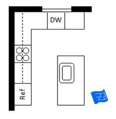 kitchen floor plan basics   kitchens