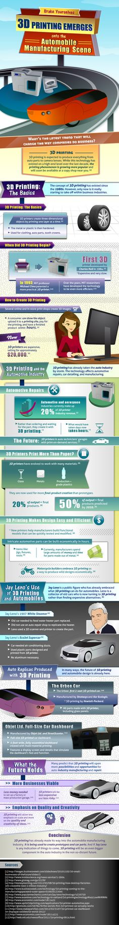 How 3D printing will rule the auto manufacturing scene [infographic]