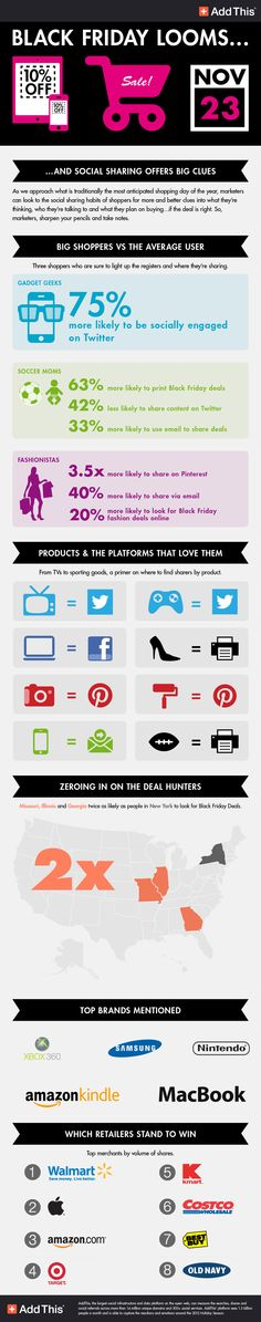 AddThis Black Friday Infographic