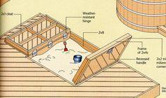 Sandbox in decking...