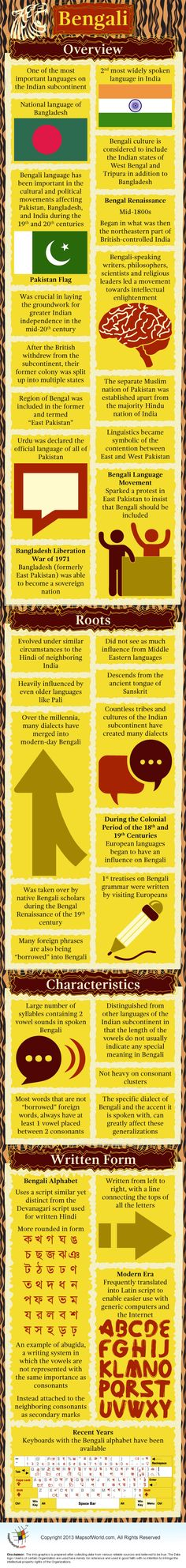 Educational infographic & data visualisation Educational infographic : Educational infographic : Bengali Language Facts & In.