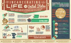 The Cost of Incarcerating a Child for Life in the United States