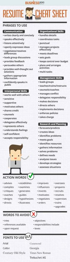 The Resume Cheat Sheet Your Career Can't Live Without [Infographic] | The Savvy Intern by YouTern