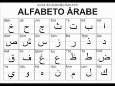 Alfabeto Arabe Alfabeto Arabe Alfabeto De Linguagem Gestual