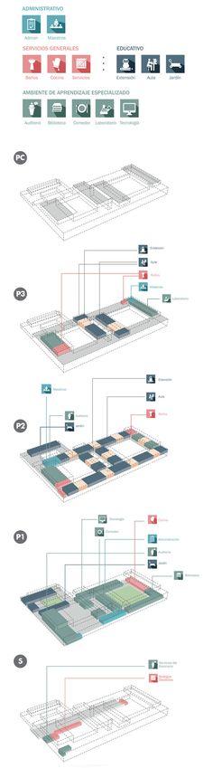 EMS Arquitectos, tercer lugar en concurso Ambientes de Aprendizaje del siglo XXI: Colegio Pradera El Volcán,Programa. Image Cortesía de EMS Arquitectos